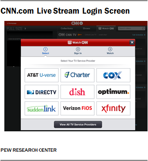 CNN.com Live Stream Login Screen