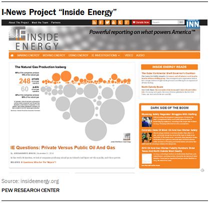 """I-News Project """"Inside Energy"""""""