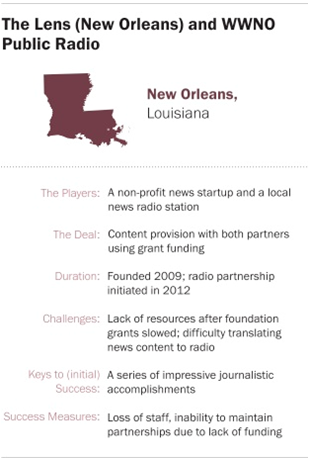 The Lens (New Orleans) and WWNO Public Radio