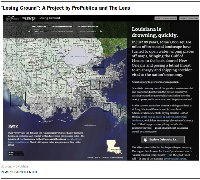 """""""Losing Ground"""": A Project by ProPublica and The Lens"""