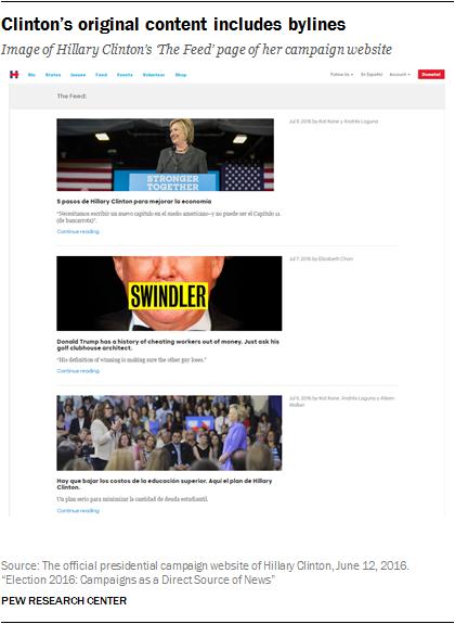 Clinton's original content includes bylines