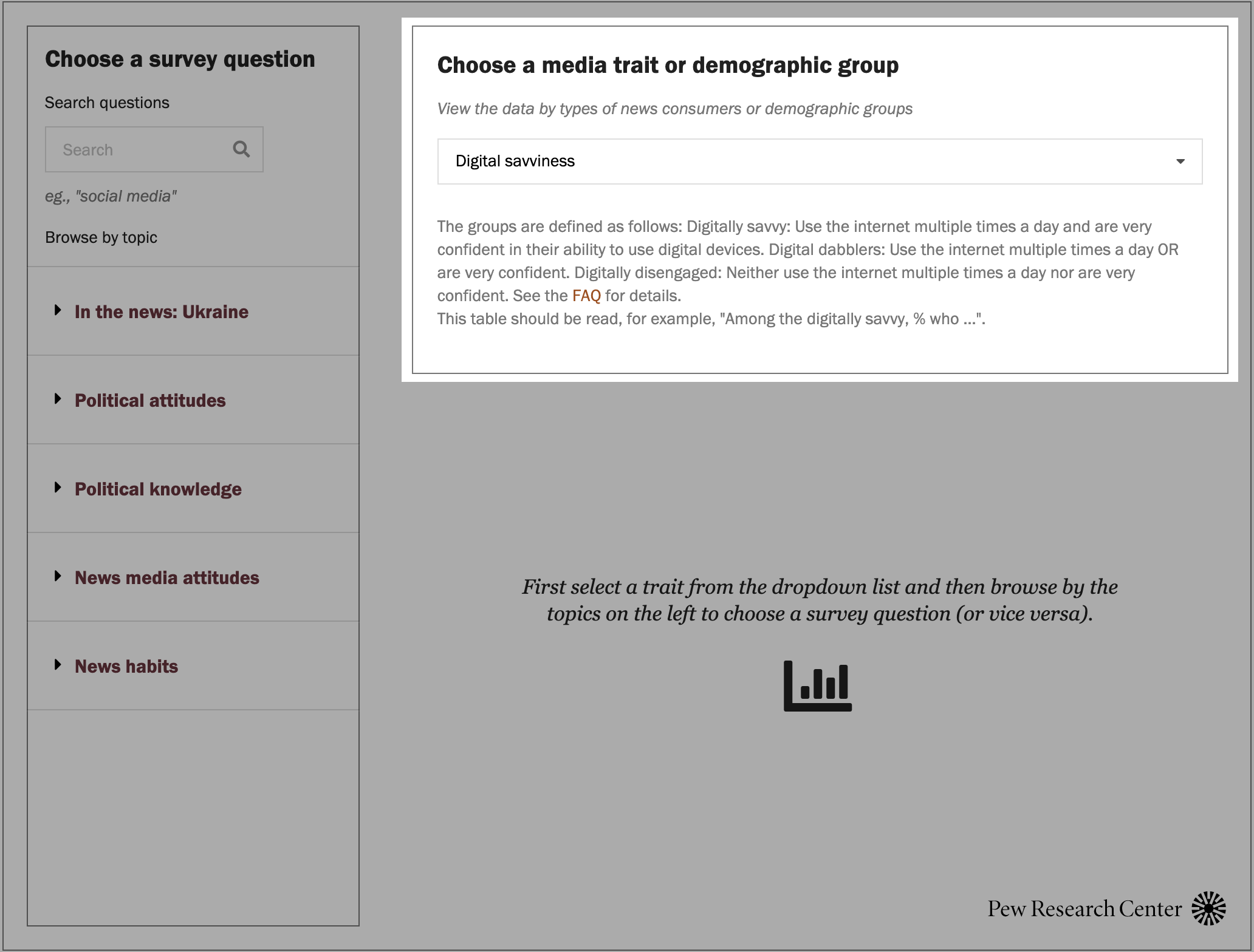 Step 1: Select a media trait or demographic group.